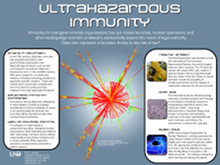Ultrahazardous Immunity poster